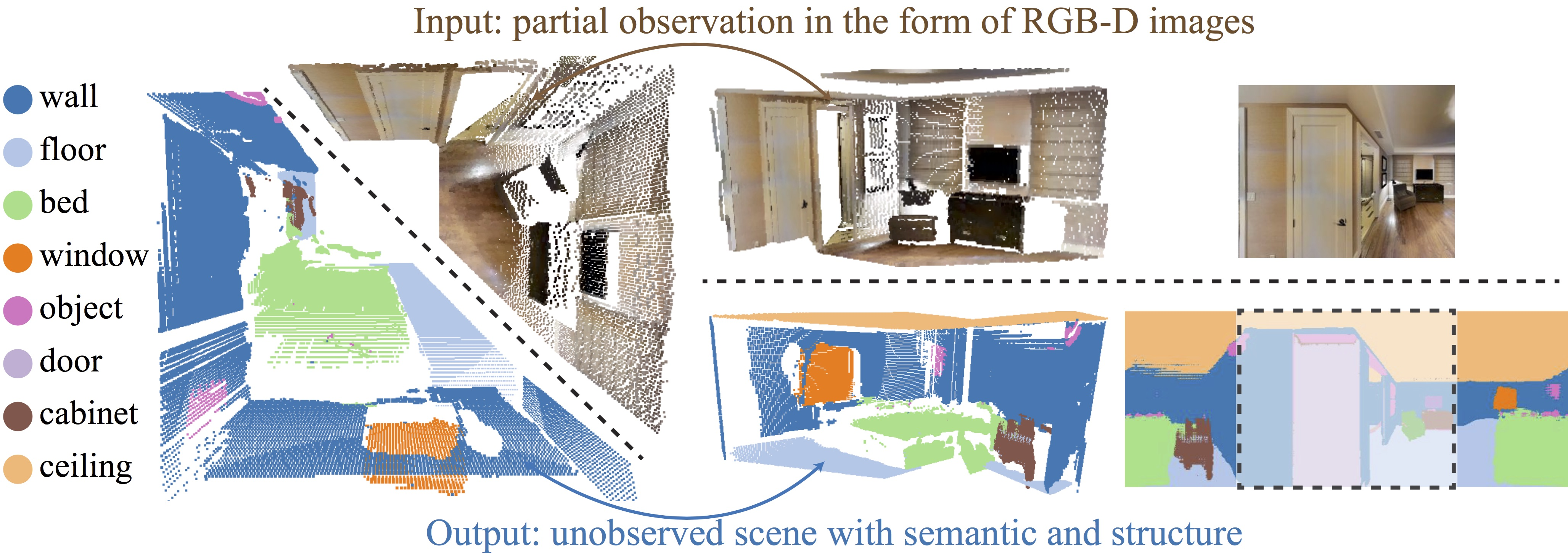 Im2Pano3D: Extrapolating 360 Structure and Semantics Beyond the Field of View